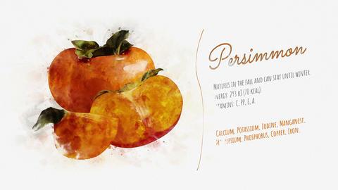 Useful properties of Persimmon Animation