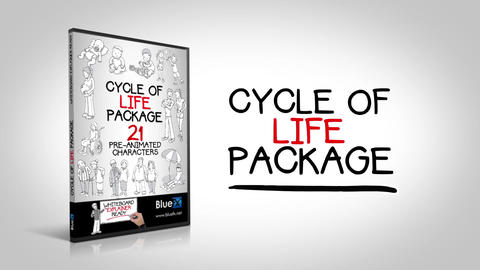 Cycle Of Life After Effects Template