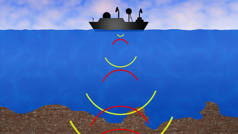 Ship on sea sending, receiving sonar signals. 3d animation Animation