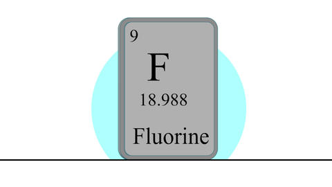 Fluorine. Element of the periodic table of the Mendeleev system Animation