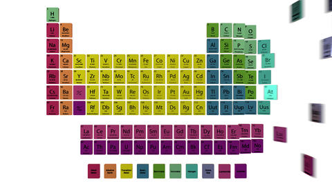 Periodic Table Animation 4k 1