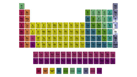Periodic table chemical elements In and Out animation Animation