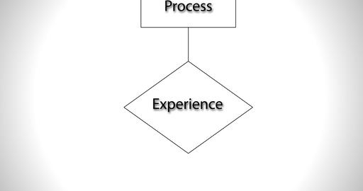 Block diagram of a business project with options for its development Loop ready Archivo