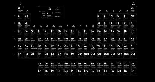 Periodic table of chemical elements 4K CG動画素材