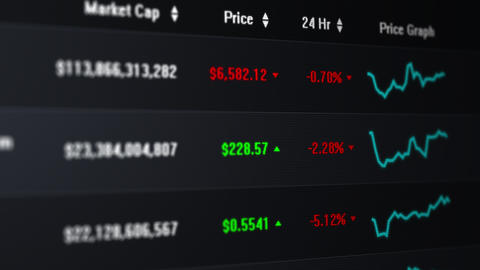 Computer screen with fluctuating cryptocurrency prices - right to left pan Animation