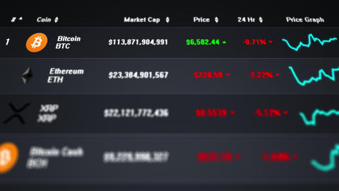 Computer screen with fluctuating cryptocurrency prices - top down camera pan Animation