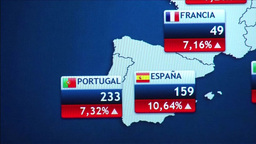 SPAIN FRANCE AND PORTUGAL STOCK MARKET SCREEN SHOWING ALL SHARES DOWN Footage