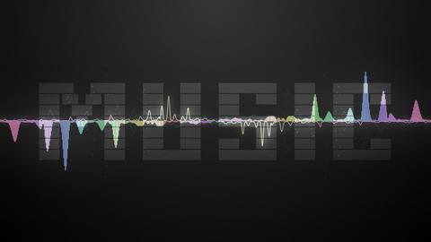 Audio waveforms and text Music Animation