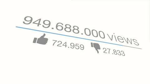 Views counter. A close up quickly increasing to 1 Billion views. Animated Footage