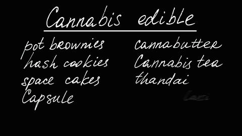 Cannabis edible. Alpha channel included. Png+alpha. Animation on marijuana. Animation