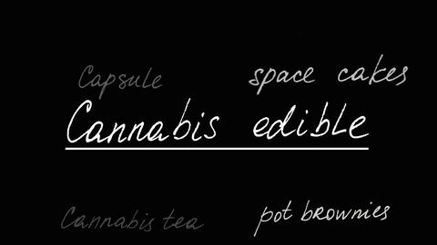 Cannabis edible. Animation on marijuana Animation