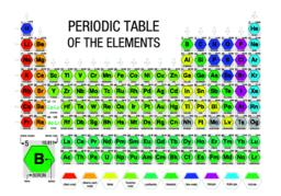 Periodic Table of the Elements formed by modules in the form of hexagons in Vector