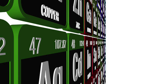 Periodic Table of the Elements with the 4 new elements (… Stock Video Footage