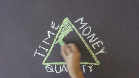 Time, Quality, Money Triangle Stock Video Footage