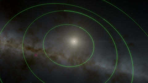 Flight from the Sun into the Edge of the Solar System with Animated Solar System Animation