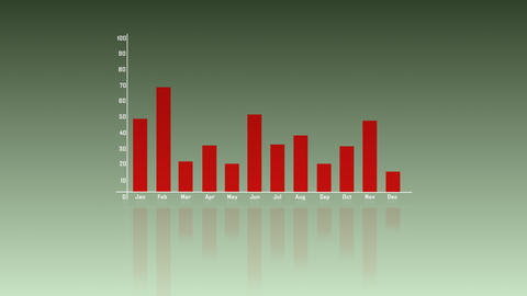 A stunning 3d rendering of a bar graph with red and white lines shifting into white ones and Animation