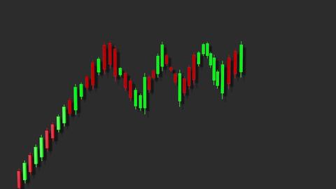 4K Ascending Triangle Bullish Stock Chart Pattern 6 Animation