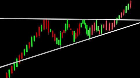 4K Ascending Triangle Bullish Stock Pattern with Matte 2 Animation
