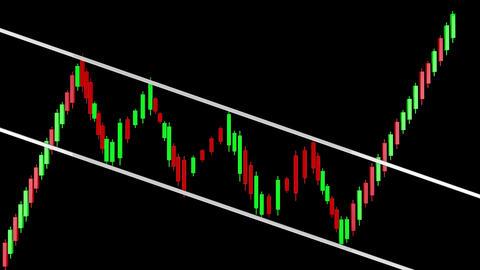 4K Ascending Channel Bullish Stock Pattern with Matte 1 Animation