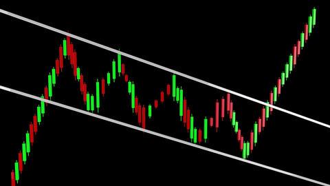 4K Ascending Channel Bullish Stock Pattern with Matte 2 Animation