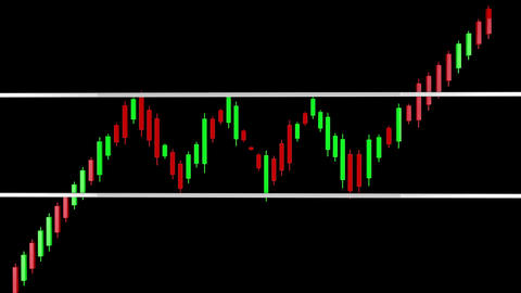 4K Bullish Rectangle Chart Pattern with Matte 1 Animation