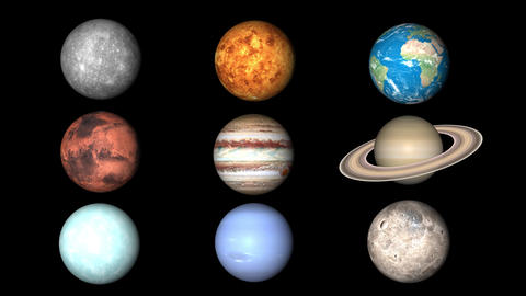 All Planets And Sun