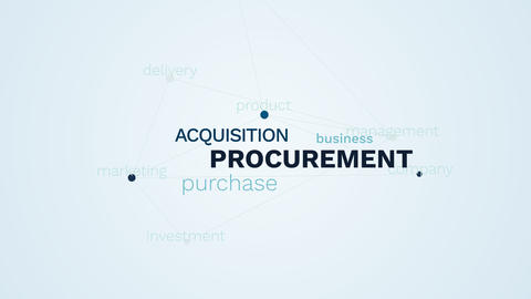procurement acquisition purchase business management commerce product company Footage