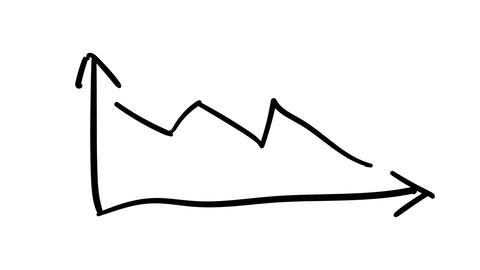 A hand-drawn sketchy line drop chart Footage
