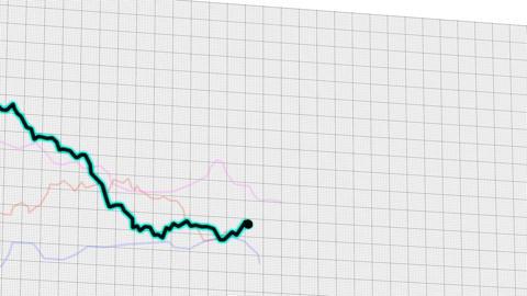 4K Oil Price Drop Chart between 2014 and 2016 White 2 Animación