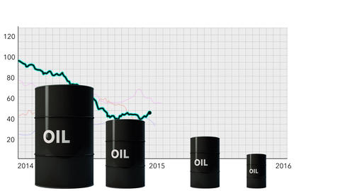 4K Oil Price Drop between 2014 and 2016 Chart and Barrels 2 Animation