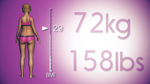 4K Simulation of a Fat Woman Loosing Body Weight and BMI Index 3 Animation