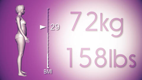 4K Simulation of a Fat Woman Loosing Body Weight and BMI Index 7 Animation