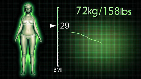 4K Simulation of a Fat Woman Loosing Body Weight and BMI Index v2 1 Animation