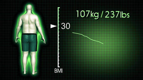 4K Simulation of a Obese Man Loosing Body Weight and BMI Index v2 2 Animation