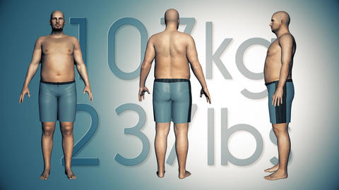 4K Simulation of an Obese Man Loosing Body Weight and BMI Index 4 Animation