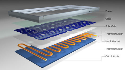 Hybrid solar panel with water heater is separated into layers and you can see the parts that make it Animation