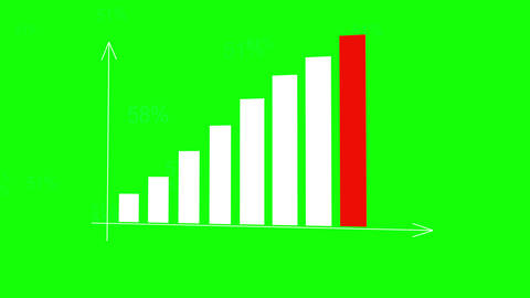 Business futuristic bar graph chart diagram with arrows axis Animation