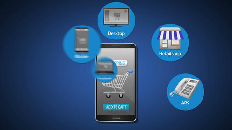 Mobile shopping, on line shopping,offline shopping, Explain increasing shopping  Animation