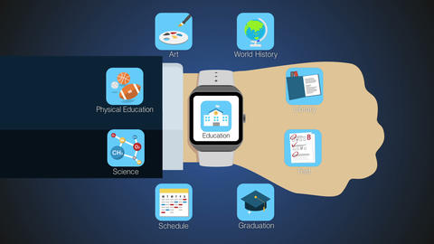 Education application function for smart watch,mobile watch(included alpha) Animation