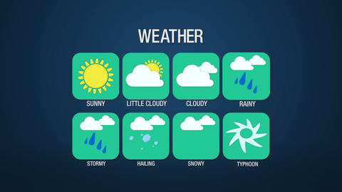 Weather icon set animation, sunny, little cloudy, cloudy, rainy, stormy, hailing Animation