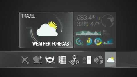 Wather forecast icon for travel contents.Digital display application Animation