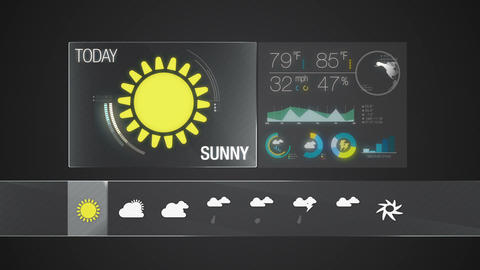 Sunny icon. Weather icon set animation Live Action