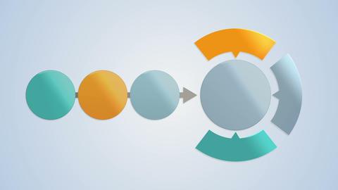 Circle diagram flow chart, 3 circle and main circle Animation