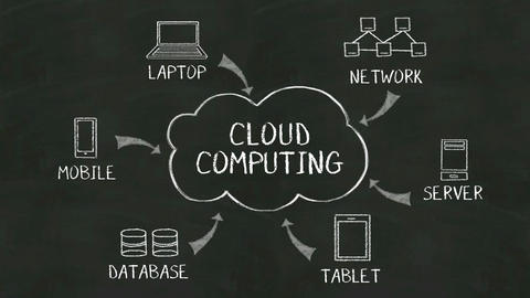 Handwriting concept of 'Cloud computing' at chalkboard 실사 촬영