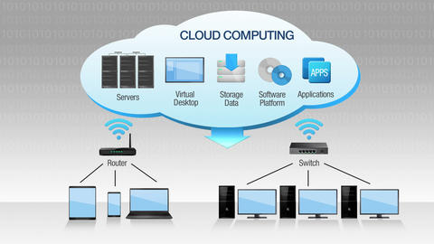 Concept of cloud computing service animation Footage