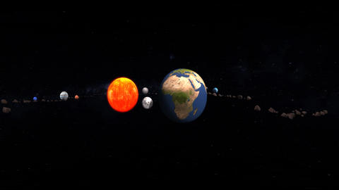 VR 360 Video Solar System This My Earth Footage