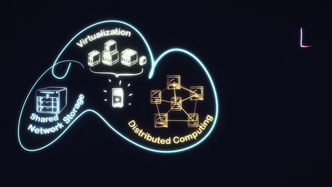 Cloud Computing Concept Animation Stock Video Footage