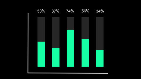 A business graph with percentages that change. The chart pops up. The graph is Live Action