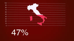 Progression of Italy growth infographic Footage