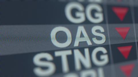 OASIS PETROLEUM OAS stock ticker with decreasing arrow, conceptual Editorial Footage